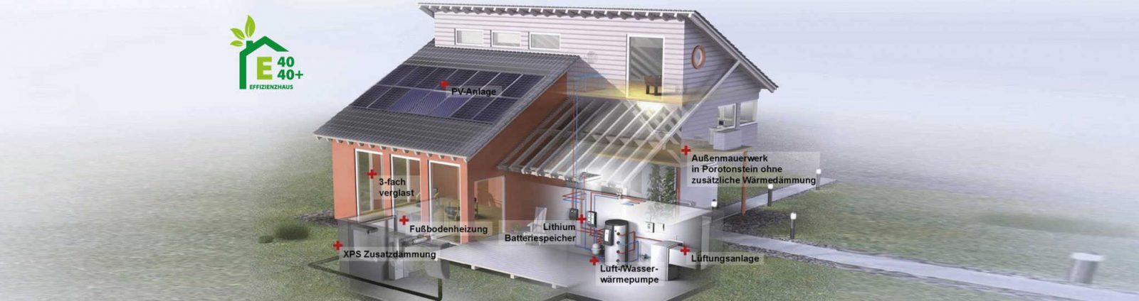 infografik-energieeffizientes-haus-bauen
